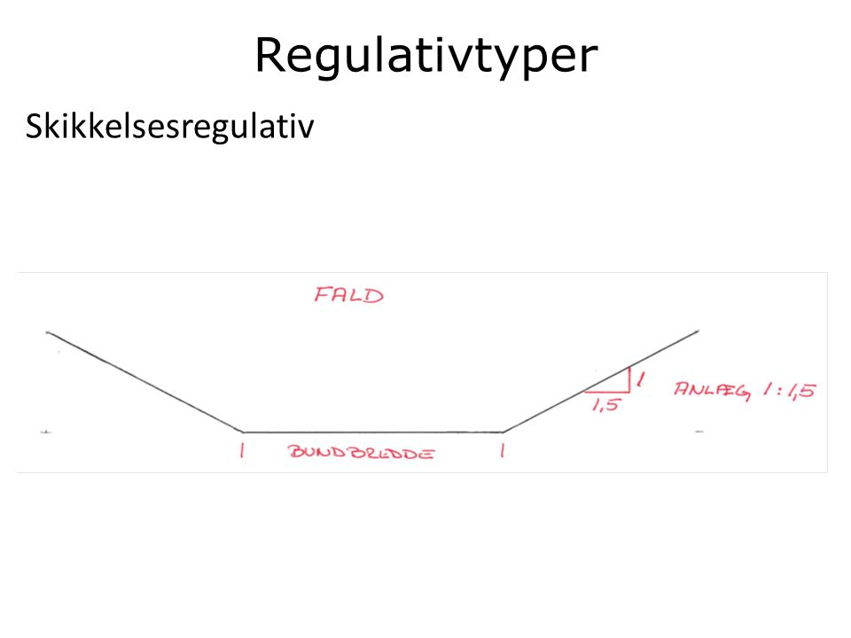 Regulativtyper Skikkelsesregulativ