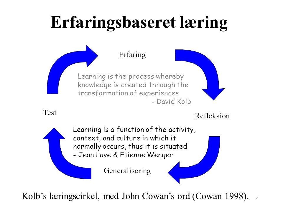 4 Erfaringsbaseret læring Test Generalisering Refleksion Erfaring Kolb's læringscirkel, med John Cowan's ord (Cowan 1998).