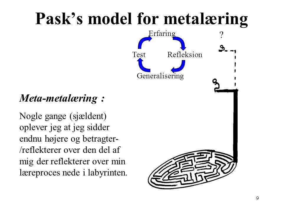 9 Pask's model for metalæring Test Generalisering Refleksion Erfaring .