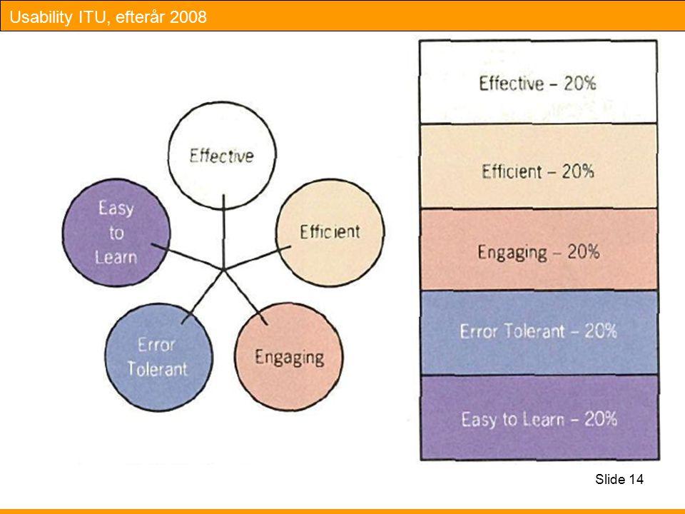 Usability ITU, efterår 2008 Slide 14