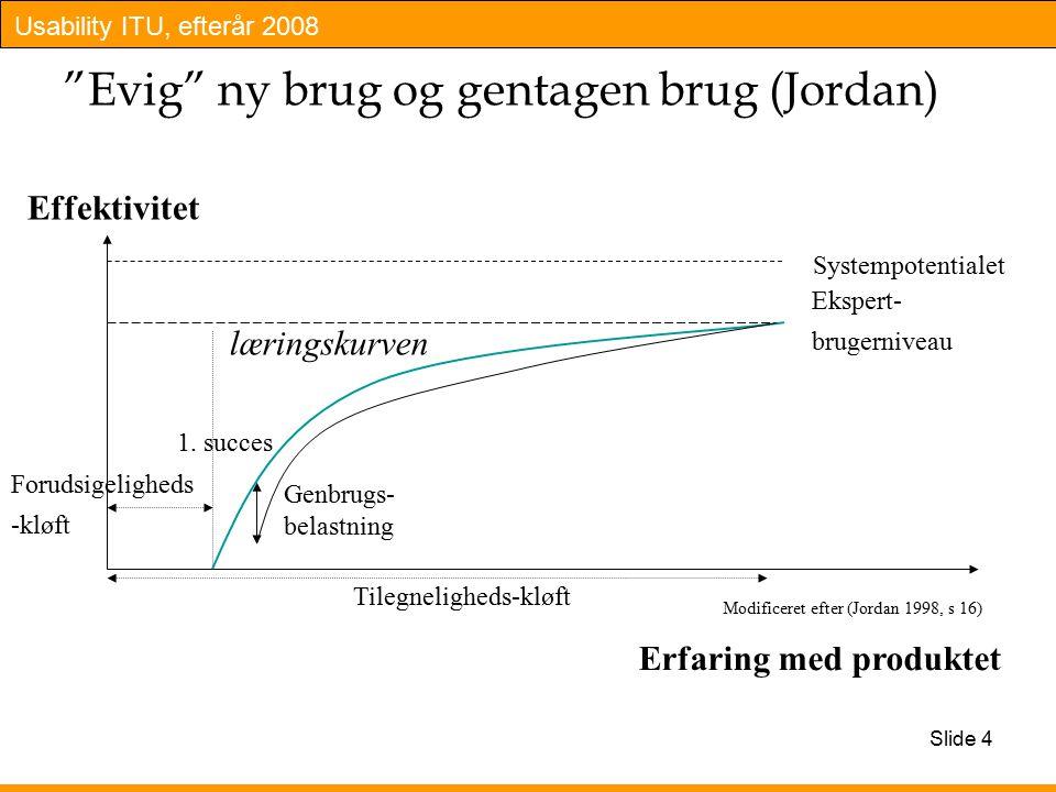 Usability ITU, efterår 2008 Slide 4 Evig ny brug og gentagen brug (Jordan) Erfaring med produktet Effektivitet Genbrugs- belastning 1.