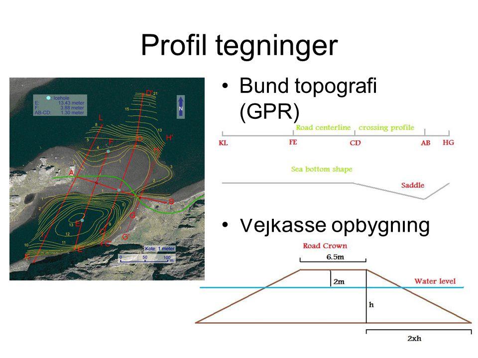 Profil tegninger Vejkasse opbygning Bund topografi (GPR)