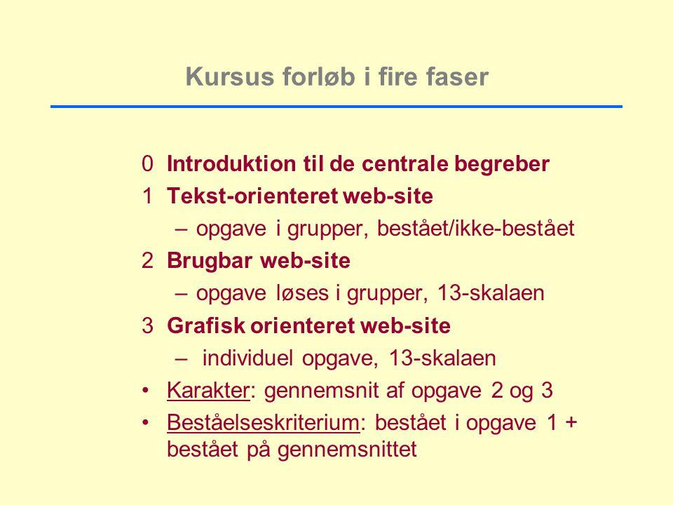 Kursus forløb i fire faser 0Introduktion til de centrale begreber 1Tekst-orienteret web-site –opgave i grupper, bestået/ikke-bestået 2Brugbar web-site –opgave løses i grupper, 13-skalaen 3Grafisk orienteret web-site – individuel opgave, 13-skalaen Karakter: gennemsnit af opgave 2 og 3 Beståelseskriterium: bestået i opgave 1 + bestået på gennemsnittet