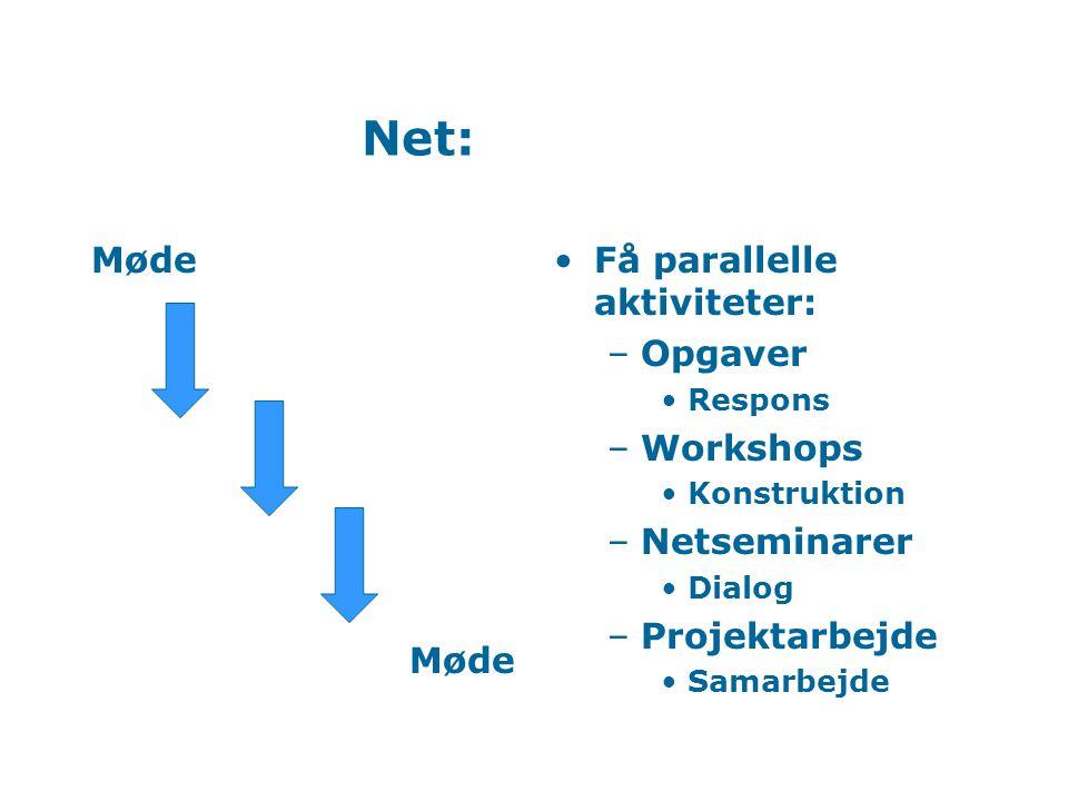 Oversættelse: fra nærvær til netvær Flere parallelle aktiviteter –Seminar –Kursus –Pensum –Evt.