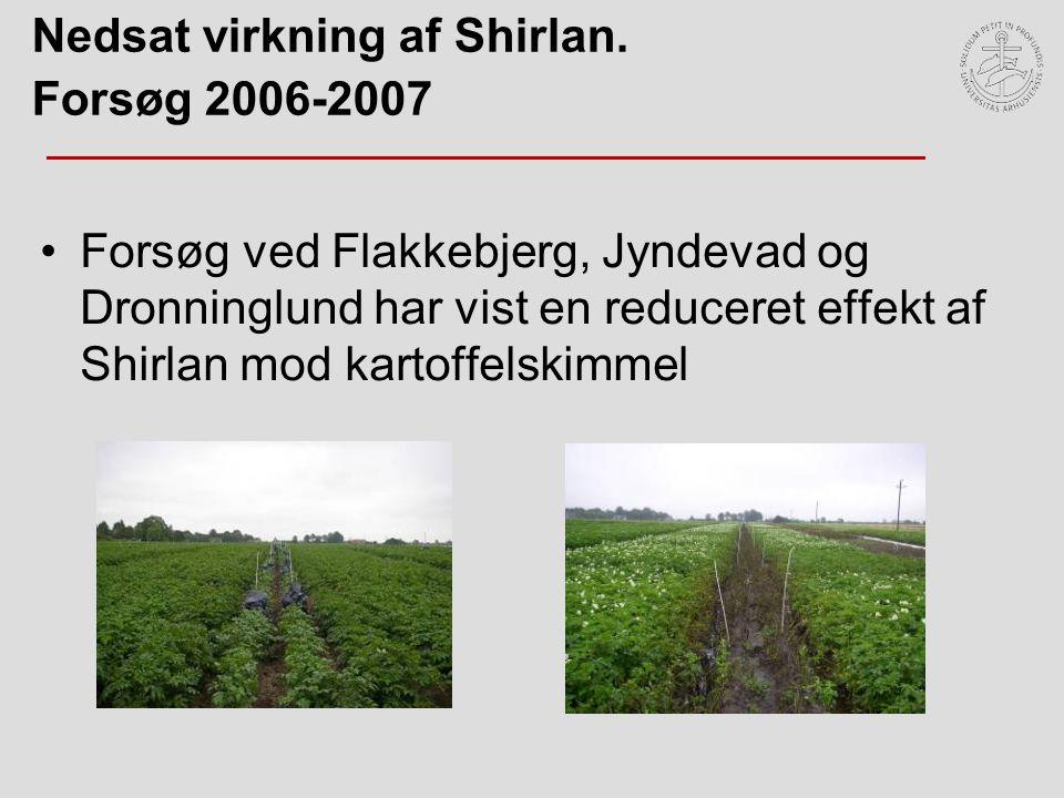 Nedsat virkning af Shirlan.