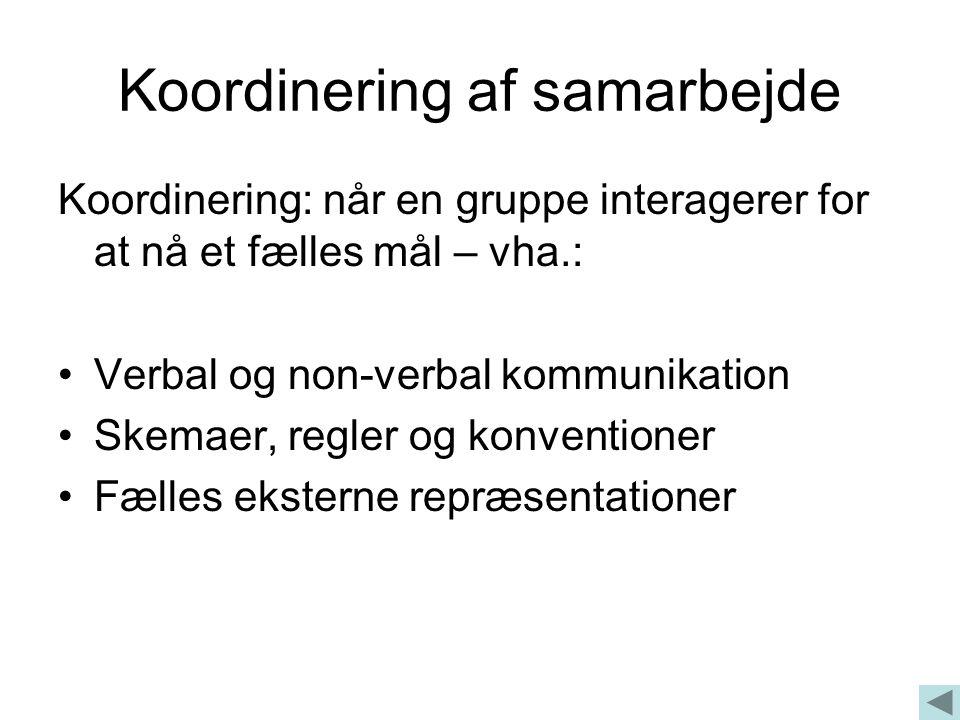 Koordinering af samarbejde Koordinering: når en gruppe interagerer for at nå et fælles mål – vha.: Verbal og non-verbal kommunikation Skemaer, regler og konventioner Fælles eksterne repræsentationer