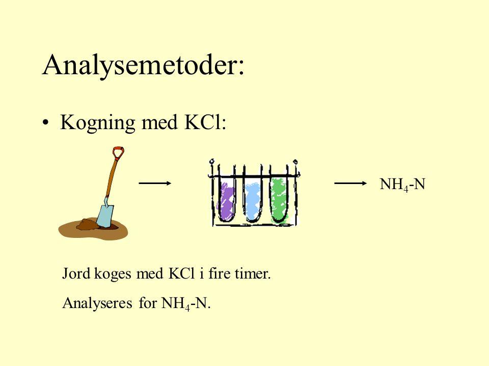 Kogning med KCl: Analysemetoder: Jord koges med KCl i fire timer. Analyseres for NH 4 -N. NH 4 -N