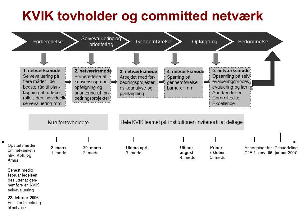 Opstartsmøder om netværket i hhv. Kbh.