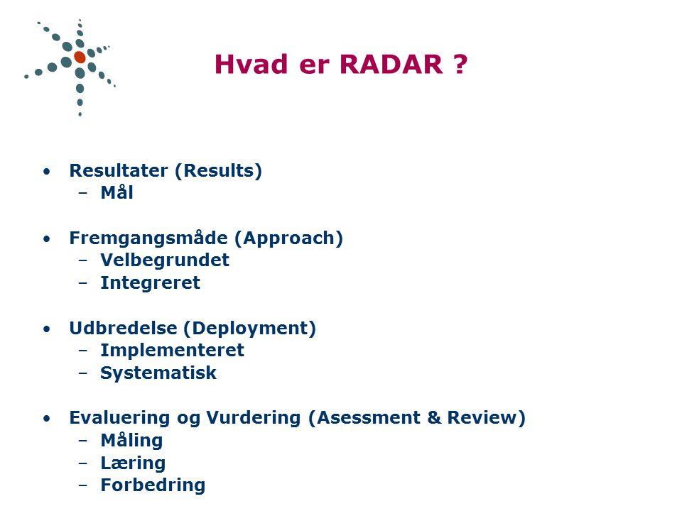 Hvad er RADAR .