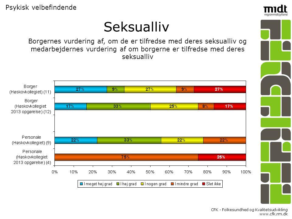 CFK  Folkesundhed og Kvalitetsudvikling www.cfk.rm.dk Psykisk velbefindende Seksualliv Borgernes vurdering af, om de er tilfredse med deres seksualliv og medarbejdernes vurdering af om borgerne er tilfredse med deres seksualliv