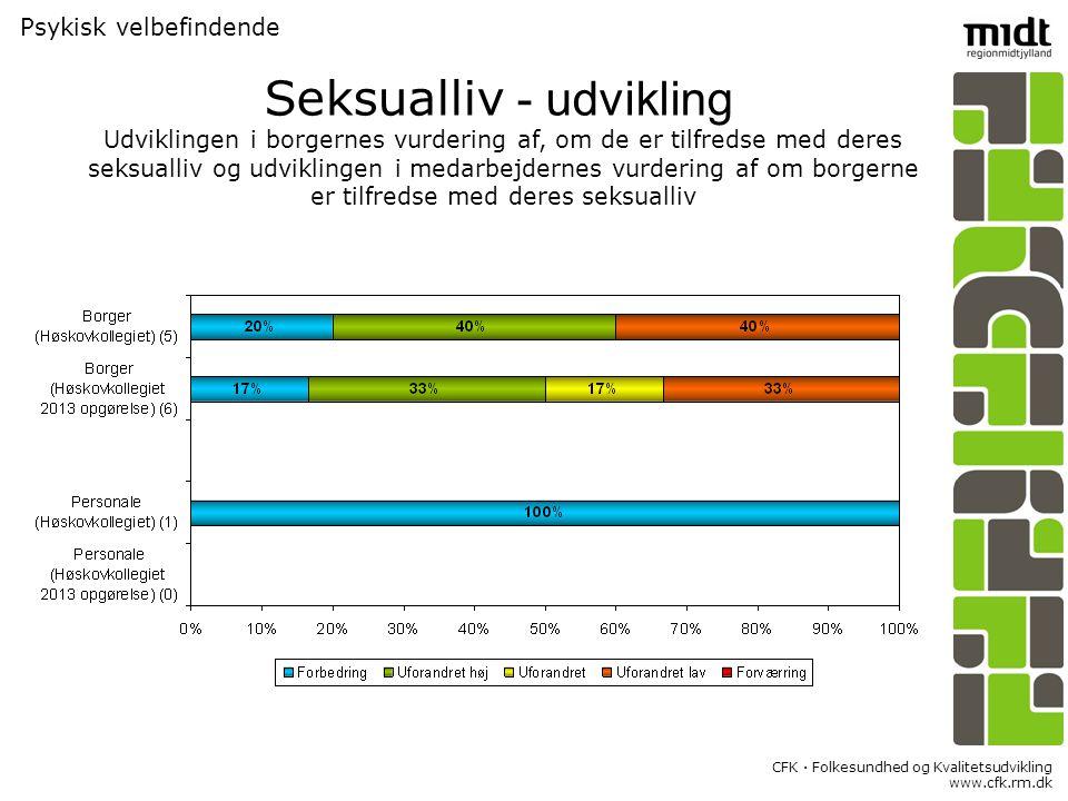 CFK  Folkesundhed og Kvalitetsudvikling www.cfk.rm.dk Psykisk velbefindende Seksualliv - udvikling Udviklingen i borgernes vurdering af, om de er tilfredse med deres seksualliv og udviklingen i medarbejdernes vurdering af om borgerne er tilfredse med deres seksualliv