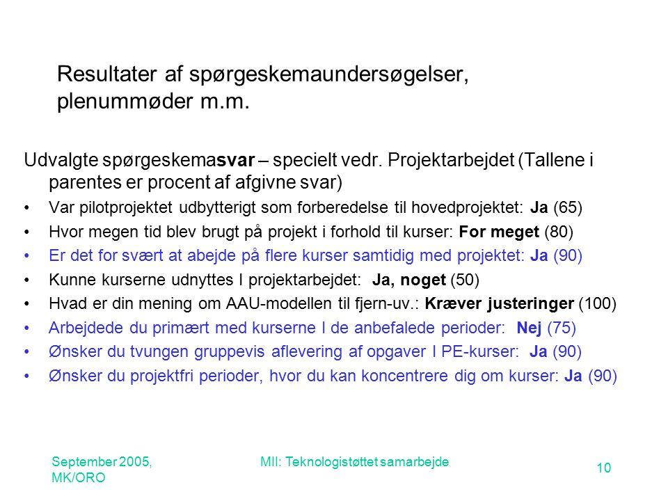 September 2005, MK/ORO MII: Teknologistøttet samarbejde 10 Resultater af spørgeskemaundersøgelser, plenummøder m.m.