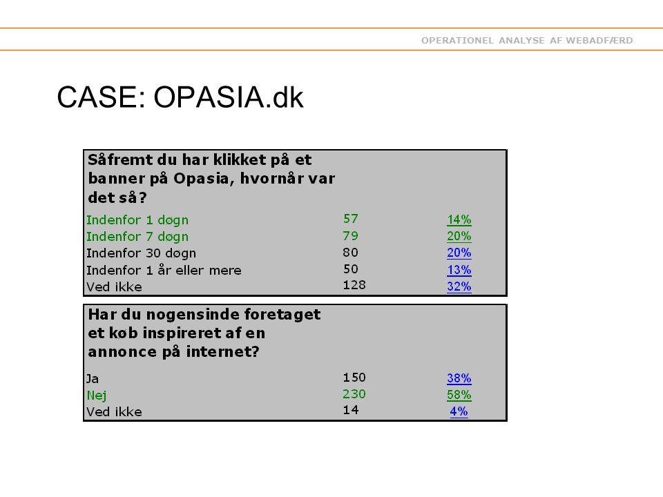 OPERATIONEL ANALYSE AF WEBADFÆRD CASE: OPASIA.dk