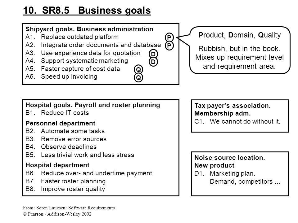 10. SR8.5 Business goals Shipyard goals.