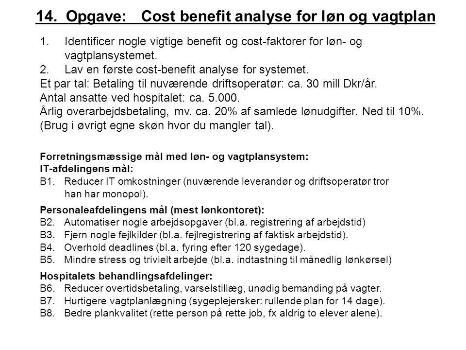 Forretningsmæssige mål med løn- og vagtplansystem: IT-afdelingens mål: B1.Reducer IT omkostninger (nuværende leverandør og driftsoperatør tror han har monopol).
