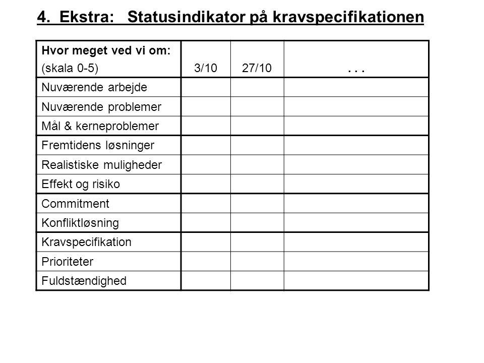 4. Ekstra: Statusindikator på kravspecifikationen Hvor meget ved vi om: (skala 0-5) 3/1027/10...