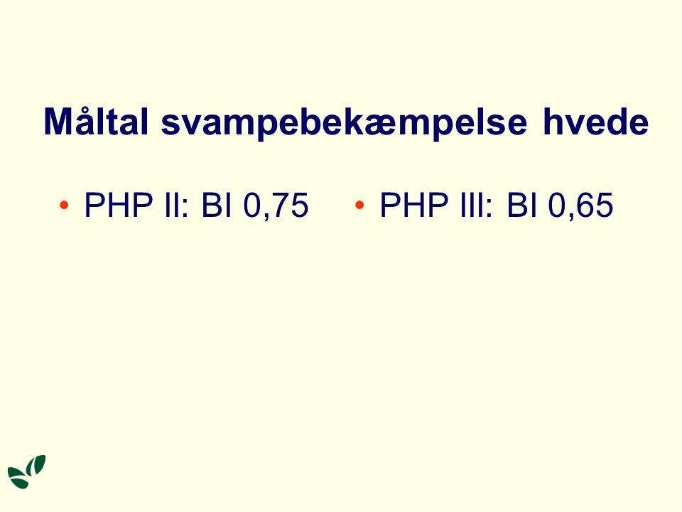 Måltal svampebekæmpelse hvede PHP II: BI 0,75PHP III: BI 0,65
