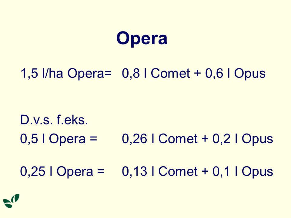Opera 1,5 l/ha Opera=0,8 l Comet + 0,6 l Opus D.v.s.