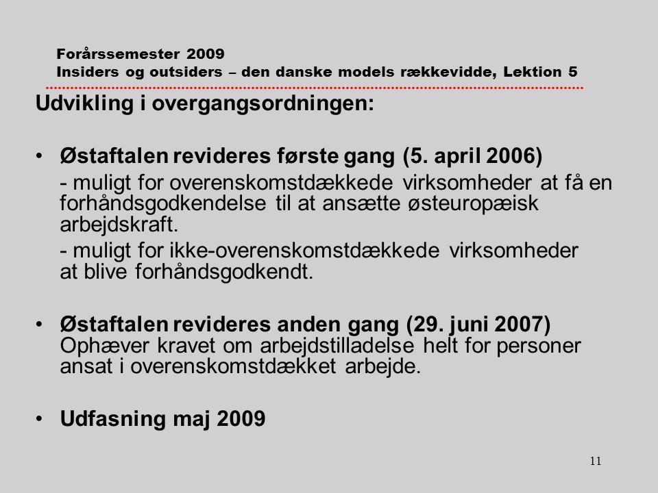11 Forårssemester 2009 Insiders og outsiders – den danske models rækkevidde, Lektion 5 Udvikling i overgangsordningen: Østaftalen revideres første gang (5.