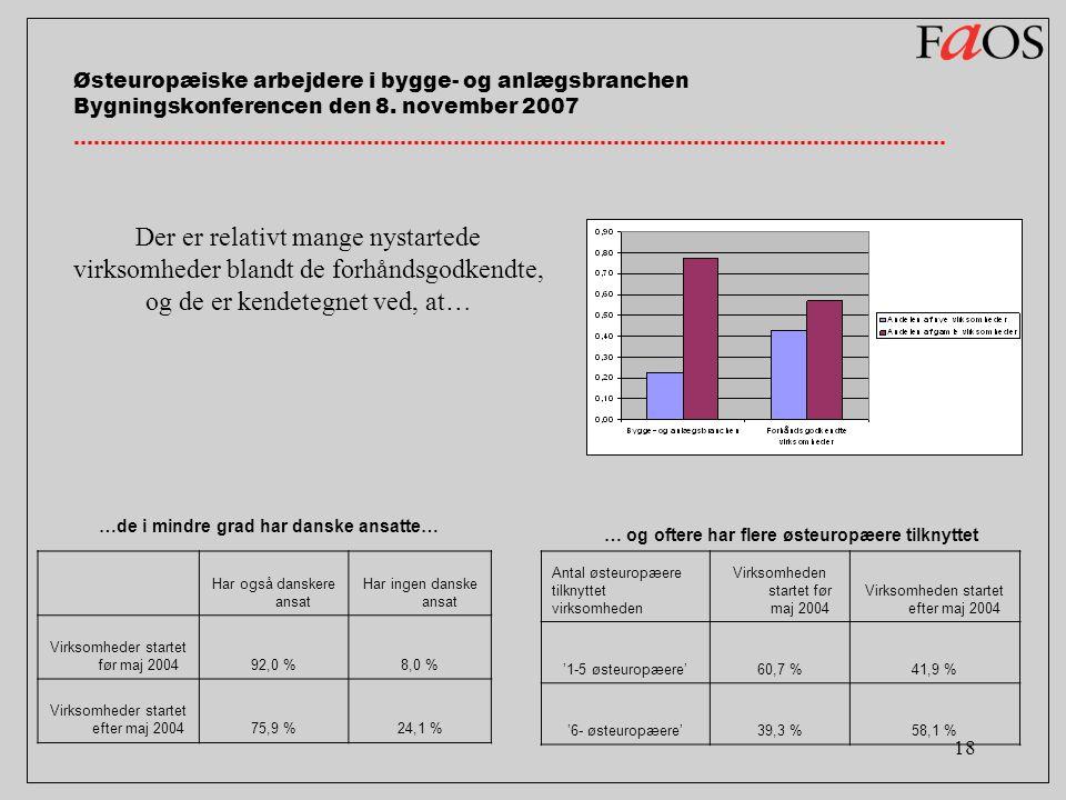 18 Har også danskere ansat Har ingen danske ansat Virksomheder startet før maj 200492,0 %8,0 % Virksomheder startet efter maj 200475,9 %24,1 % Der er relativt mange nystartede virksomheder blandt de forhåndsgodkendte, og de er kendetegnet ved, at… Antal østeuropæere tilknyttet virksomheden Virksomheden startet før maj 2004 Virksomheden startet efter maj 2004 '1-5 østeuropæere'60,7 %41,9 % '6- østeuropæere'39,3 %58,1 % … og oftere har flere østeuropæere tilknyttet …de i mindre grad har danske ansatte… Østeuropæiske arbejdere i bygge- og anlægsbranchen Bygningskonferencen den 8.