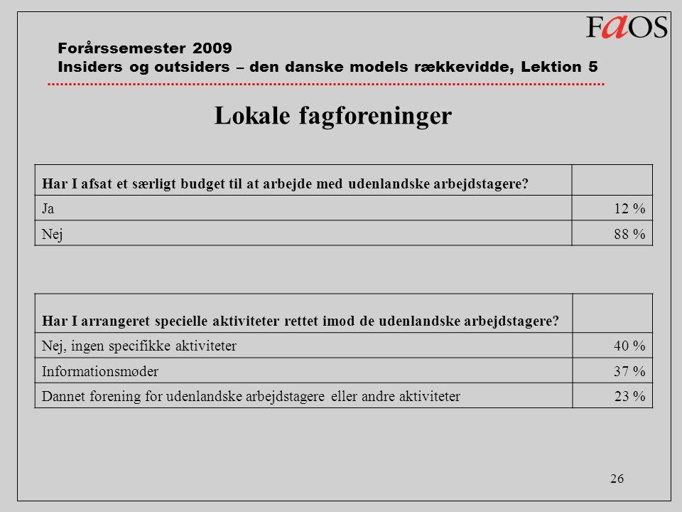 26 Forårssemester 2009 Insiders og outsiders – den danske models rækkevidde, Lektion 5 Har I arrangeret specielle aktiviteter rettet imod de udenlandske arbejdstagere.