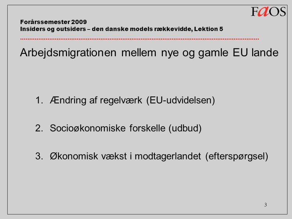 3 Forårssemester 2009 Insiders og outsiders – den danske models rækkevidde, Lektion 5 Arbejdsmigrationen mellem nye og gamle EU lande 1.Ændring af regelværk (EU-udvidelsen) 2.Socioøkonomiske forskelle (udbud) 3.Økonomisk vækst i modtagerlandet (efterspørgsel)