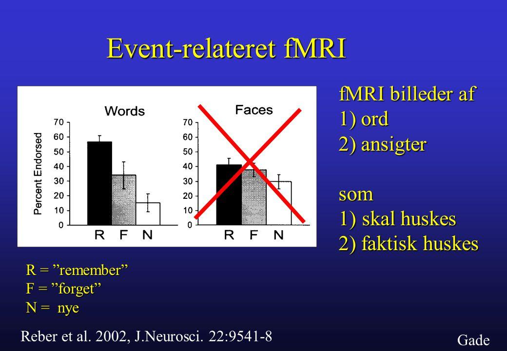 Gade fMRI billeder af 1) ord 2) ansigter som 1)skal huskes 2) faktisk huskes Event-relateret fMRI Reber et al.