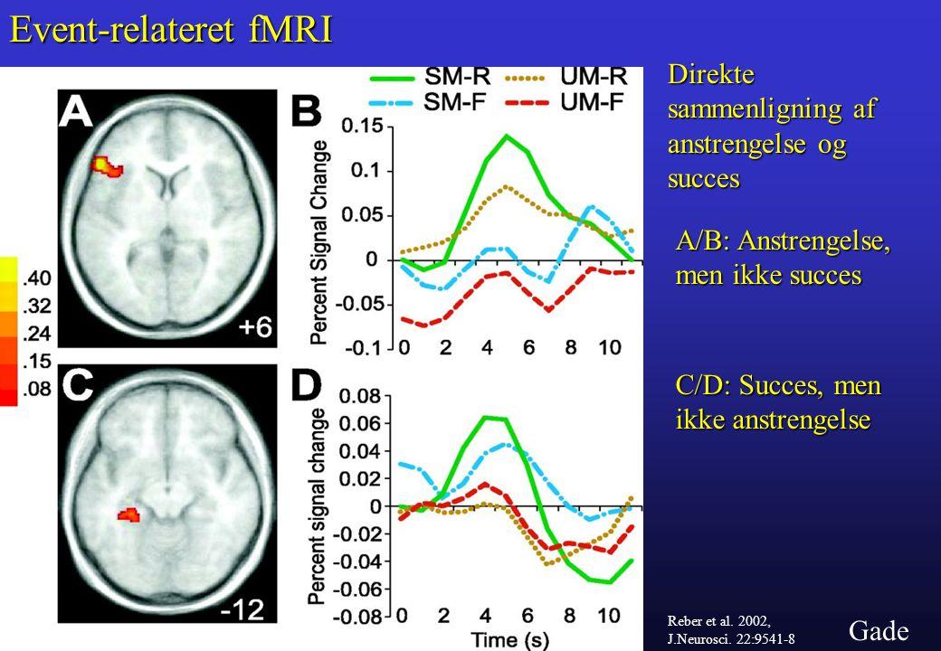 Gade Event-relateret fMRI Reber et al. 2002, J.Neurosci.