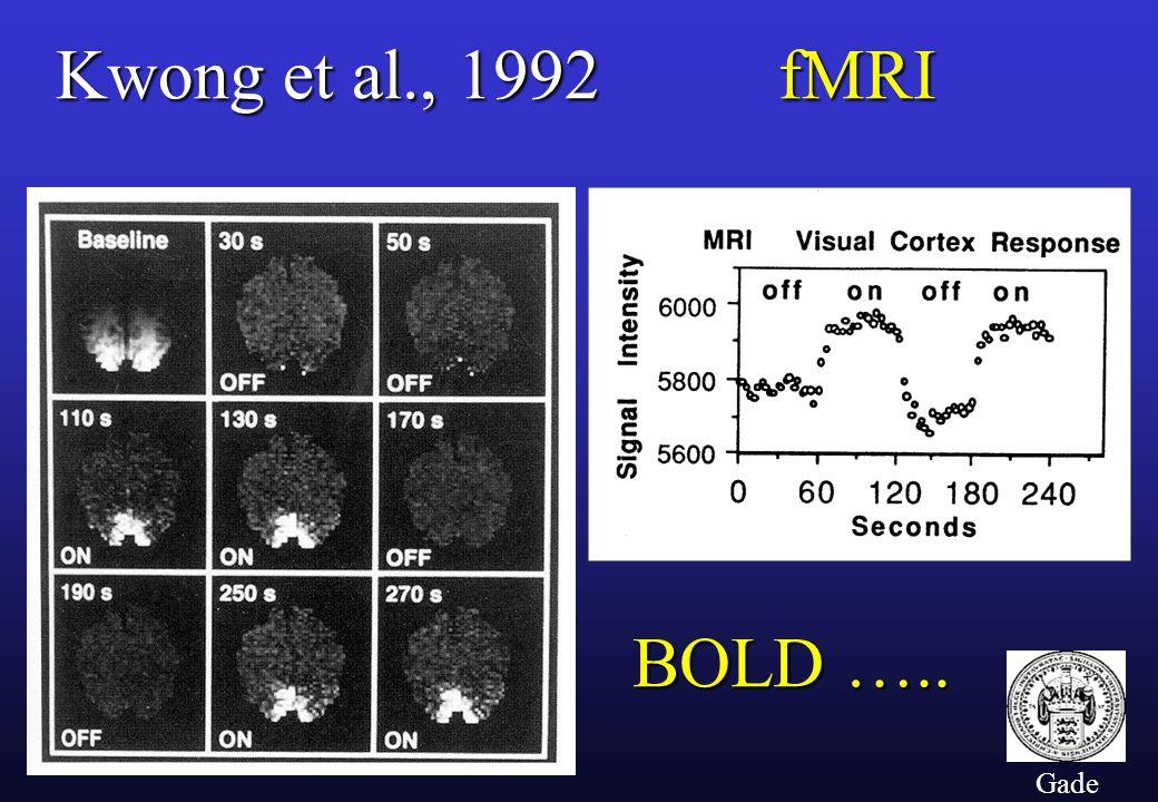 Gade Kwong et al., 1992 fMRI BOLD …..