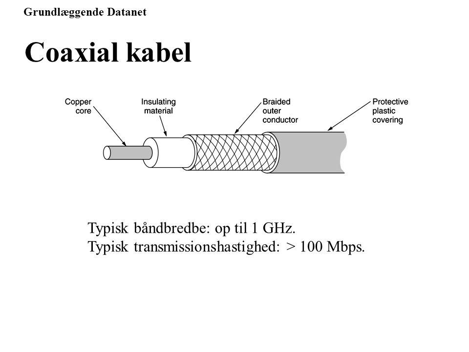 Grundlæggende Datanet Coaxial kabel Typisk båndbredbe: op til 1 GHz.