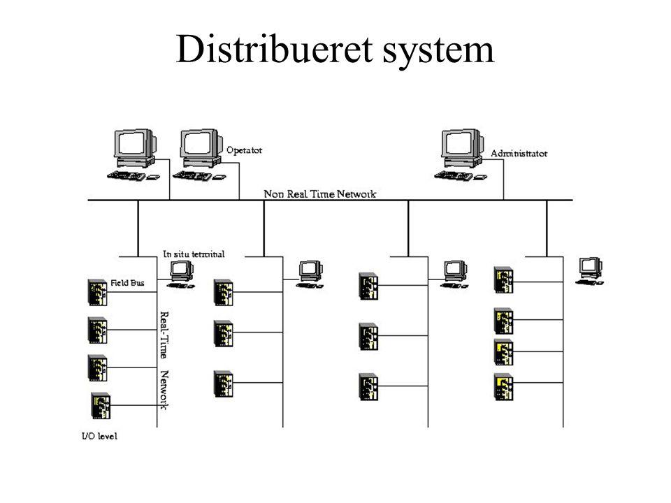 Distribueret system