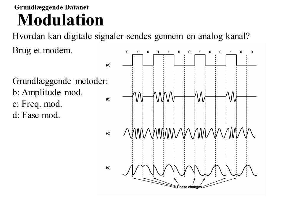 Grundlæggende Datanet Modulation Hvordan kan digitale signaler sendes gennem en analog kanal.