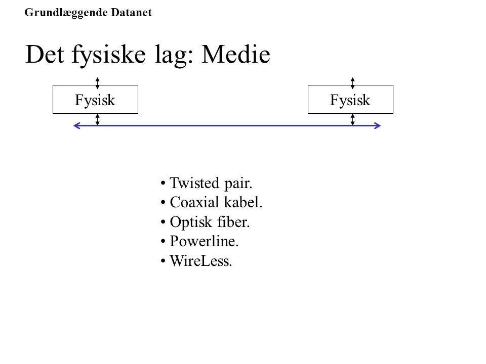 Grundlæggende Datanet Det fysiske lag: Medie Fysisk Twisted pair.