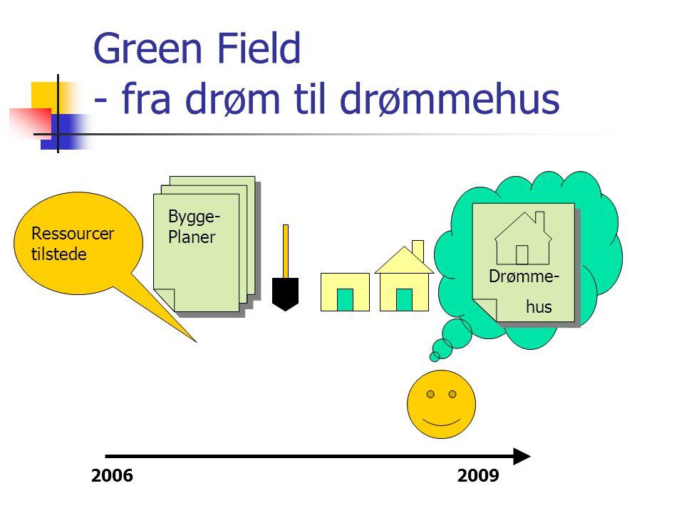 Green Field - fra drøm til drømmehus Drømme- hus Ressourcer tilstede Bygge- Planer 20062009