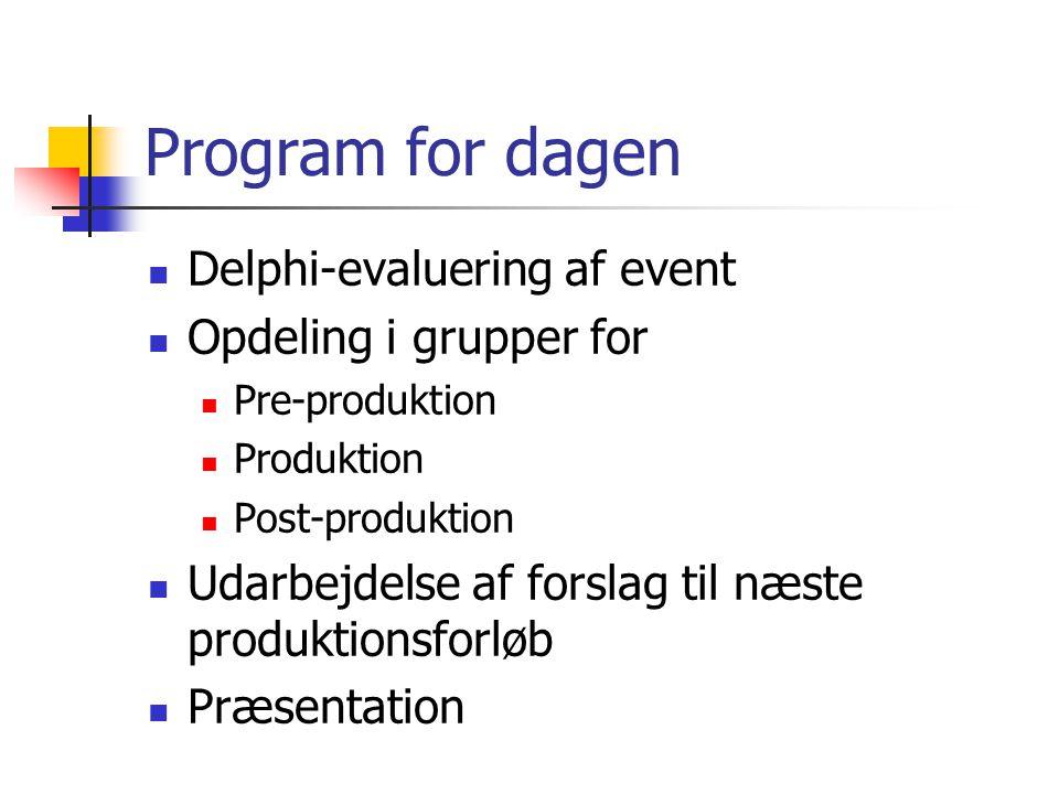Program for dagen Delphi-evaluering af event Opdeling i grupper for Pre-produktion Produktion Post-produktion Udarbejdelse af forslag til næste produktionsforløb Præsentation
