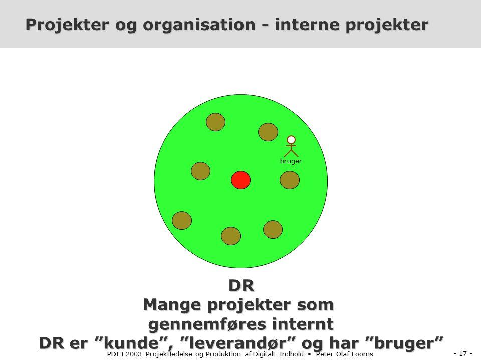 - 17 - PDI-E2003 Projektledelse og Produktion af Digitalt Indhold Peter Olaf Looms Projekter og organisation - interne projekter DR Mange projekter som gennemføres internt DR er kunde , leverandør og har bruger bruger