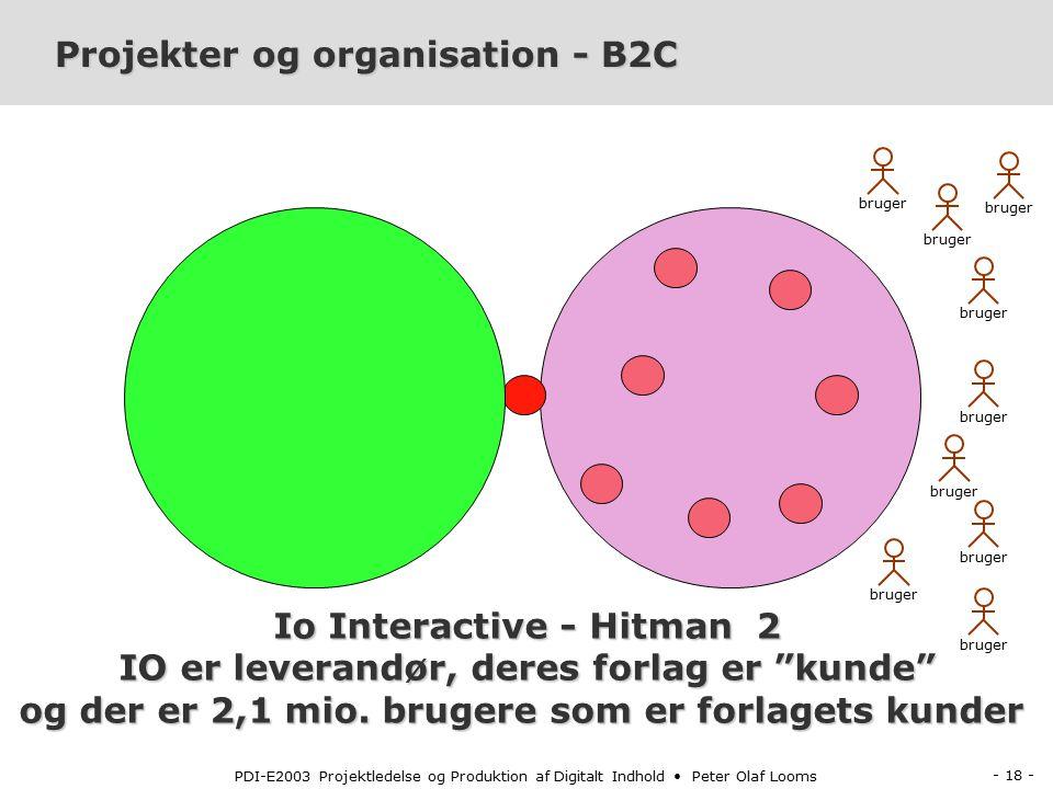 - 18 - PDI-E2003 Projektledelse og Produktion af Digitalt Indhold Peter Olaf Looms Projekter og organisation - B2C Io Interactive - Hitman 2 IO er leverandør, deres forlag er kunde og der er 2,1 mio.