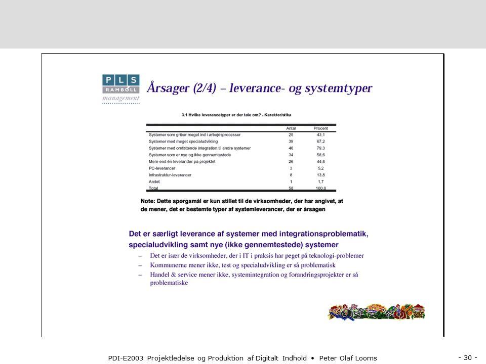 - 30 - PDI-E2003 Projektledelse og Produktion af Digitalt Indhold Peter Olaf Looms