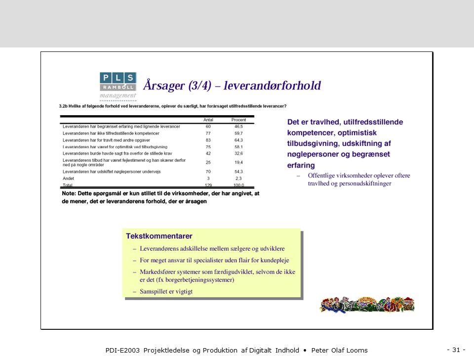 - 31 - PDI-E2003 Projektledelse og Produktion af Digitalt Indhold Peter Olaf Looms