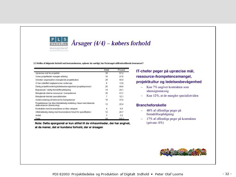 - 32 - PDI-E2003 Projektledelse og Produktion af Digitalt Indhold Peter Olaf Looms