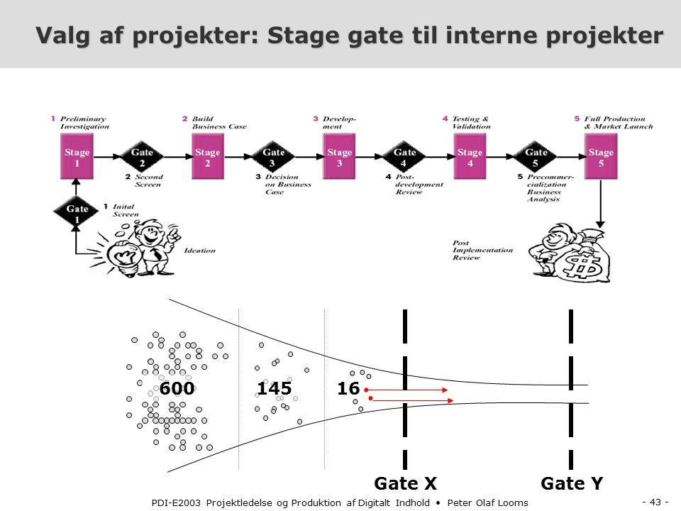 - 43 - PDI-E2003 Projektledelse og Produktion af Digitalt Indhold Peter Olaf Looms Valg af projekter: Stage gate til interne projekter 16 600 Gate X 145 Gate Y