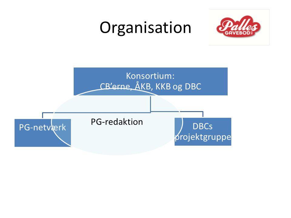 Organisation Konsortium: CB'erne, ÅKB, KKB og DBC PG-netværk DBCs projektgruppe PG-redaktion