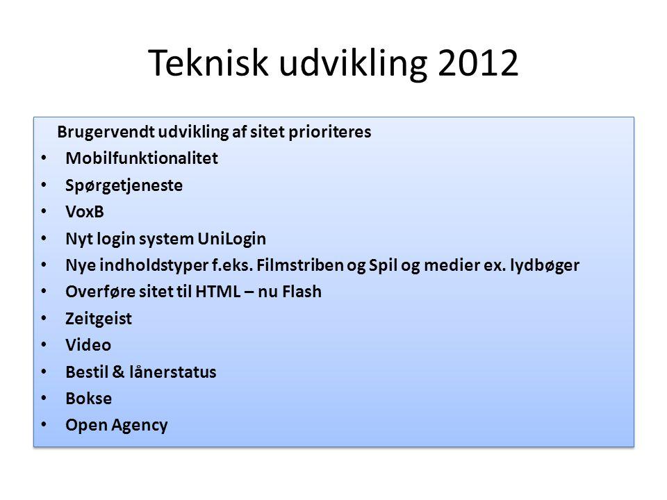Teknisk udvikling 2012 Brugervendt udvikling af sitet prioriteres Mobilfunktionalitet Spørgetjeneste VoxB Nyt login system UniLogin Nye indholdstyper f.eks.