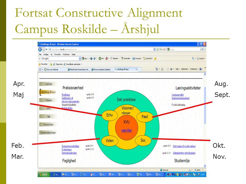 Fortsat Constructive Alignment Campus Roskilde – Årshjul Aug. Sept. Okt. Nov. Feb. Mar. Apr. Maj