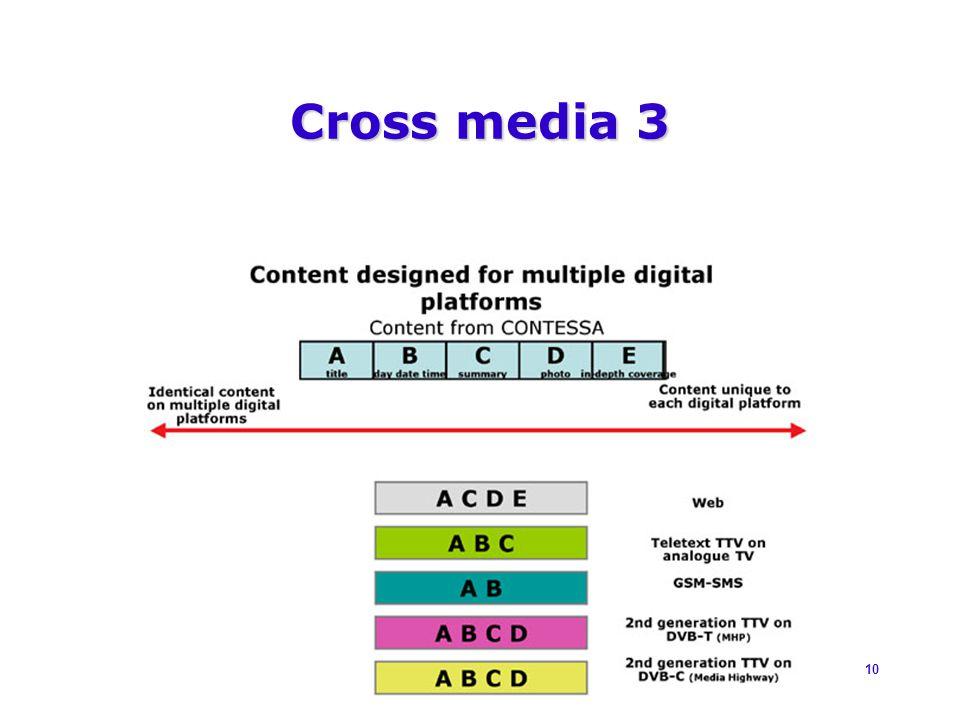 10 Cross media 3