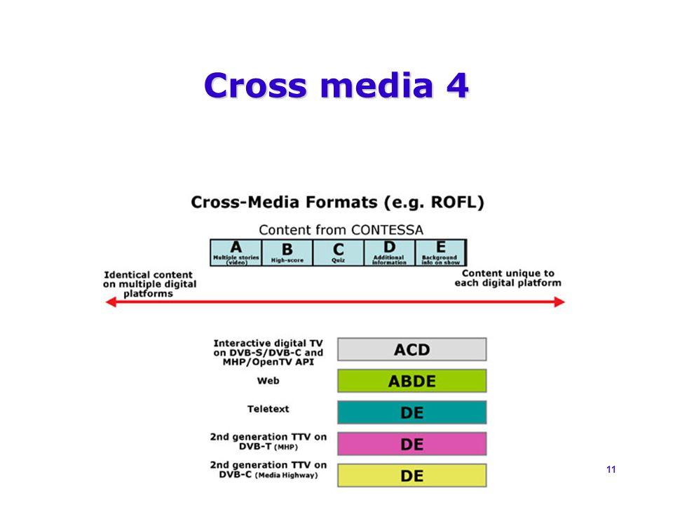 11 Cross media 4
