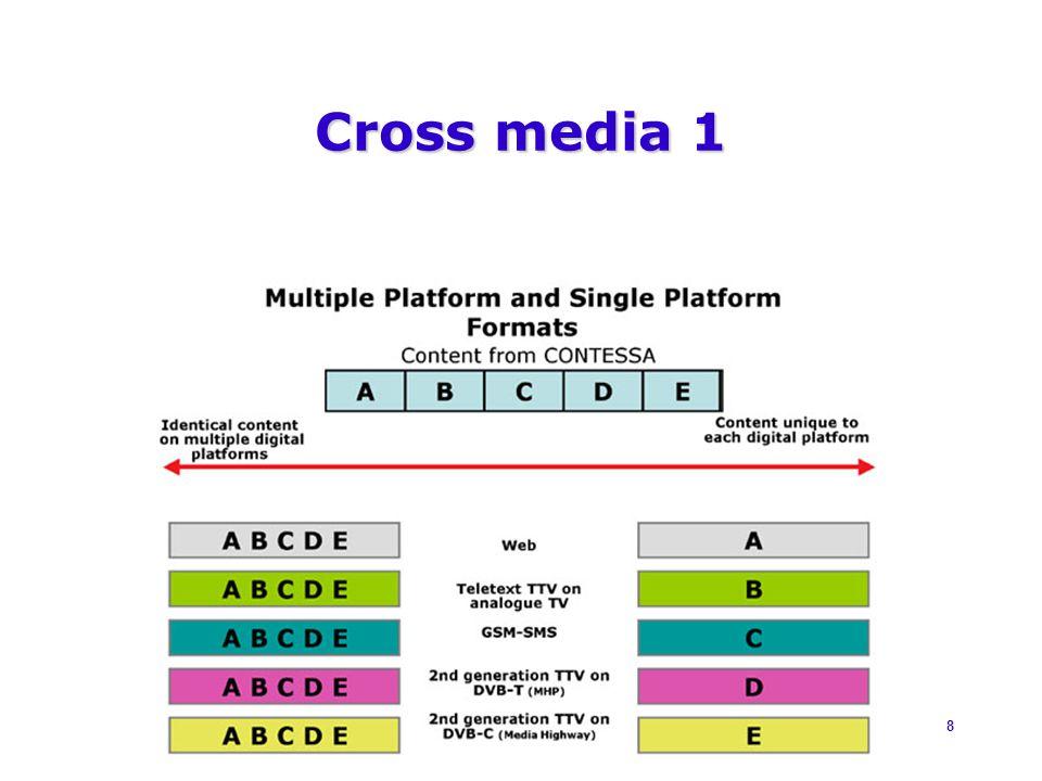 8 Cross media 1