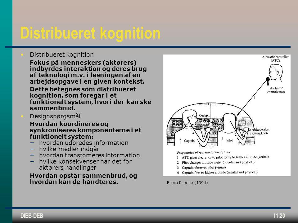 DIEB-DEB11.20 Distribueret kognition Fokus på menneskers (aktørers) indbyrdes interaktion og deres brug af teknologi m.v.