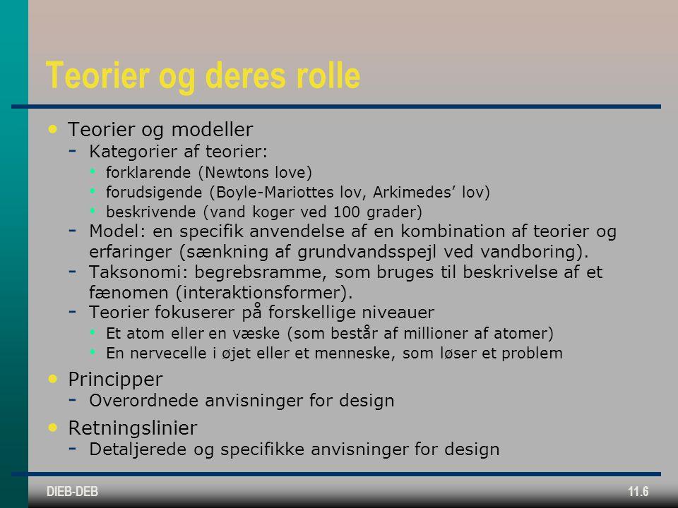 DIEB-DEB11.6 Teorier og deres rolle Teorier og modeller  Kategorier af teorier: forklarende (Newtons love) forudsigende (Boyle-Mariottes lov, Arkimedes' lov) beskrivende (vand koger ved 100 grader)  Model: en specifik anvendelse af en kombination af teorier og erfaringer (sænkning af grundvandsspejl ved vandboring).