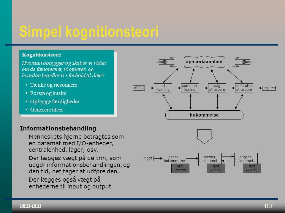 DIEB-DEB11.7 Simpel kognitionsteori Informationsbehandling Menneskets hjerne betragtes som en datamat med I/O-enheder, centralenhed, lager, osv.